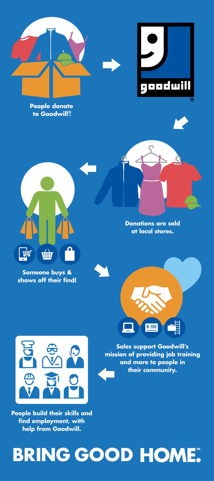 BGH_PSA_Campaign_Infographic_Web