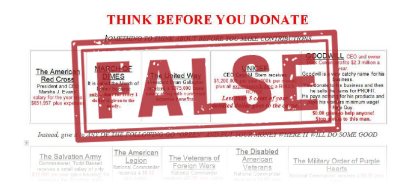Think before you donate
